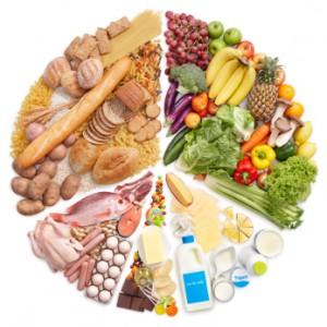 Dieta equilibrada Negocios con Futuro